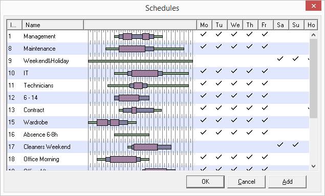 W Schedules